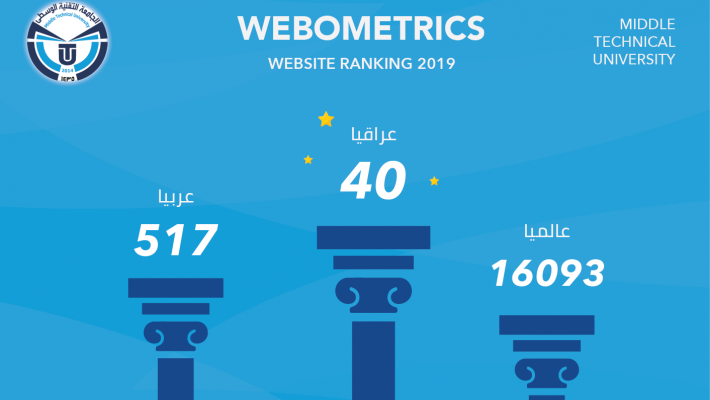 اعلان تصنيف الويب ماتركس